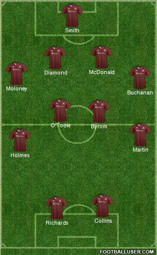 Northampton Town 4-4-2 football formation