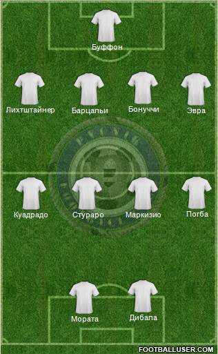 Pyunik Yerevan 4-4-2 football formation