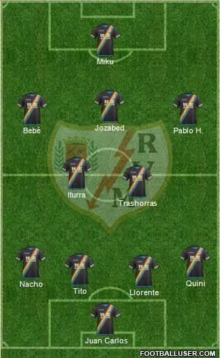Rayo Vallecano de Madrid S.A.D. football formation