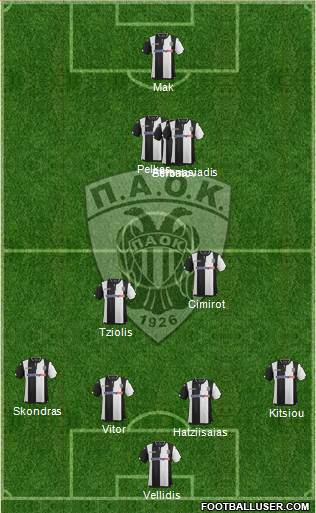 AS PAOK Salonika 4-2-2-2 football formation