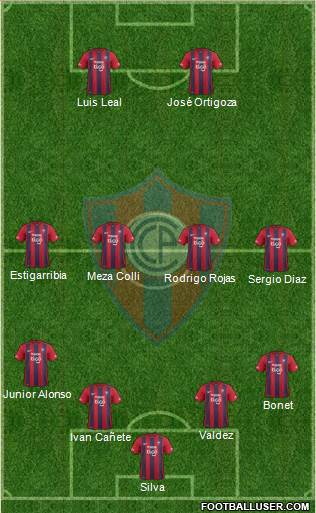 C Cerro Porteño 4-4-2 football formation