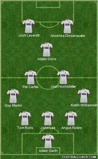 Newcastle Jets 5-3-2 football formation