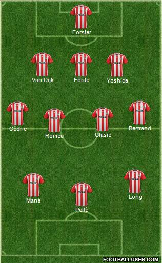 Southampton 3-4-3 football formation