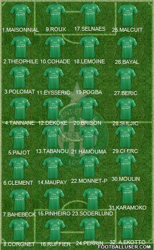 A.S. Saint-Etienne 4-3-2-1 football formation