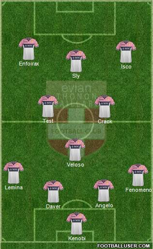 Evian Thonon Gaillard Football Club 4-3-3 football formation