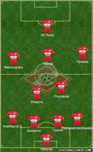 Spartak Moscow 4-2-1-3 football formation