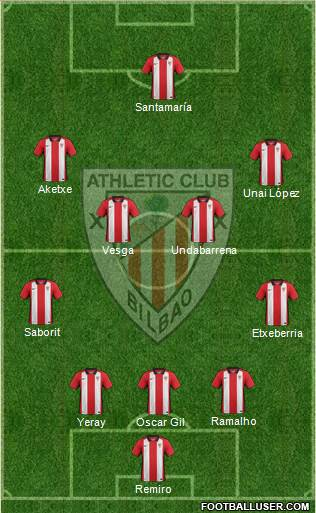 Bilbao Athletic 5-4-1 football formation
