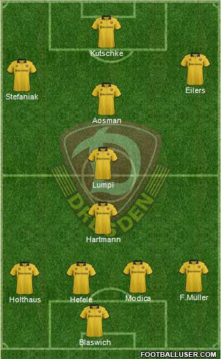 SG Dynamo Dresden 4-1-4-1 football formation