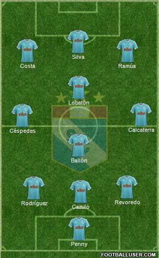 C Sporting Cristal S.A. 3-4-3 football formation