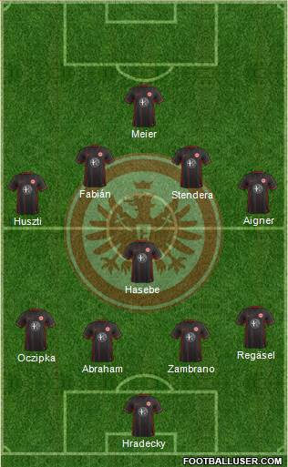 Eintracht Frankfurt 4-1-4-1 football formation