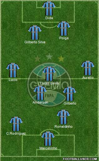 Grêmio FBPA 3-4-3 football formation