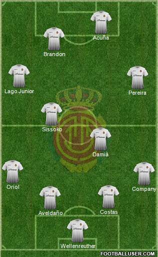 R.C.D. Mallorca S.A.D. 4-4-2 football formation