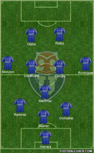 CF Universidad de Chile 3-5-2 football formation