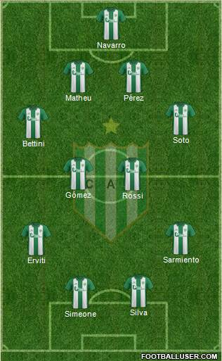 Banfield 4-4-2 football formation
