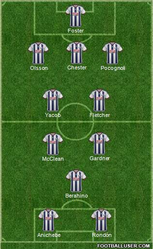 West Bromwich Albion 3-4-1-2 football formation