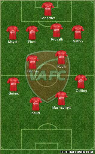 Valenciennes Football Club 4-2-4 football formation