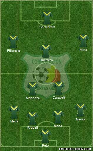 C Deportes Quindío 4-2-1-3 football formation