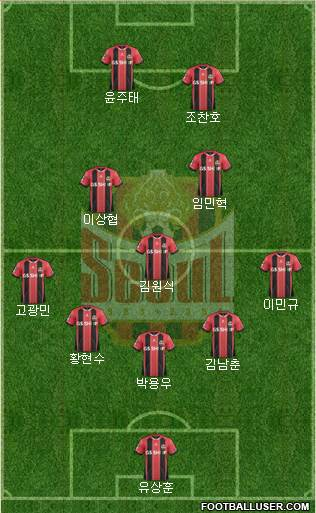 FC Seoul 3-4-2-1 football formation