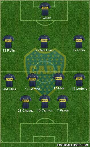 Boca Juniors 3-4-3 football formation