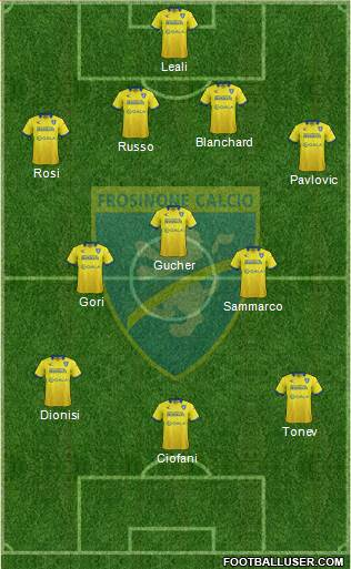 Frosinone 4-3-1-2 football formation