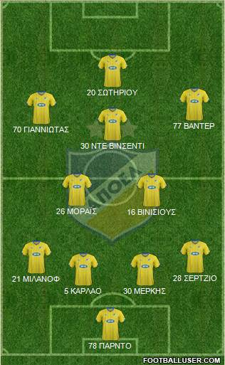 APOEL Nicosia 4-1-3-2 football formation