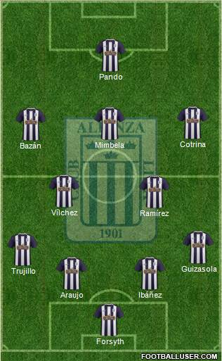 C Alianza Lima 4-5-1 football formation