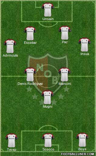 Newell's Old Boys 4-2-1-3 football formation