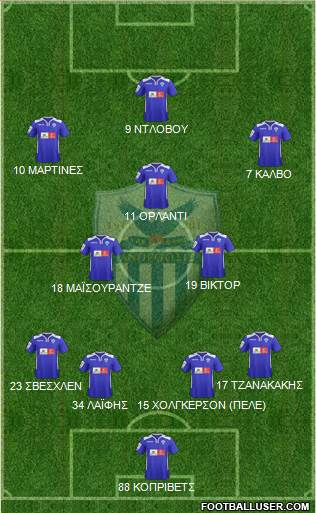 AE Anorthosis Famagusta 4-1-3-2 football formation
