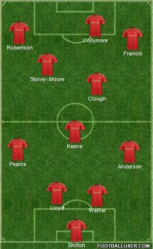 Nottingham Forest 4-1-4-1 football formation