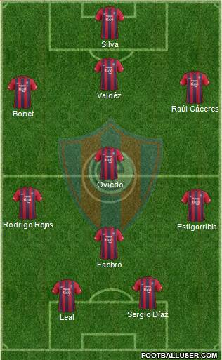 C Cerro Porteño 3-4-3 football formation