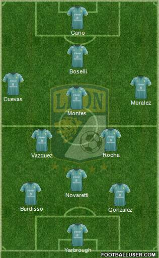 Club Deportivo León 3-5-1-1 football formation