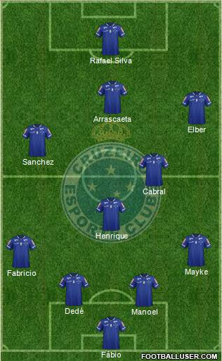 Cruzeiro EC 4-3-2-1 football formation