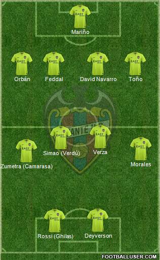 Levante U.D., S.A.D. 4-4-2 football formation