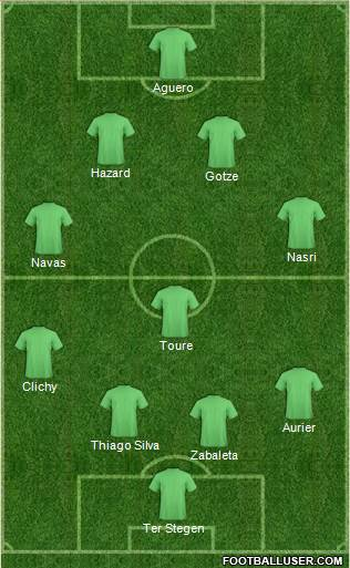 Euro 2012 Team 4-1-2-3 football formation