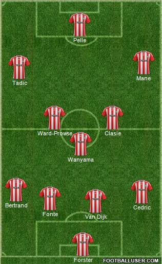 Southampton 4-3-3 football formation