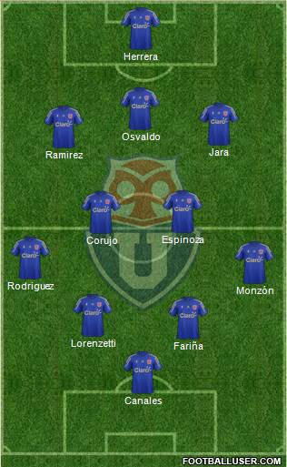 CF Universidad de Chile 3-5-1-1 football formation