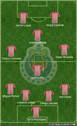 Club Guadalajara 4-4-2 football formation