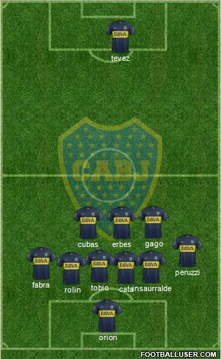 Boca Juniors 5-4-1 football formation