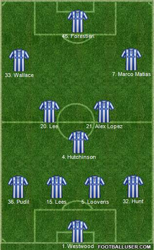Sheffield Wednesday 4-1-2-3 football formation