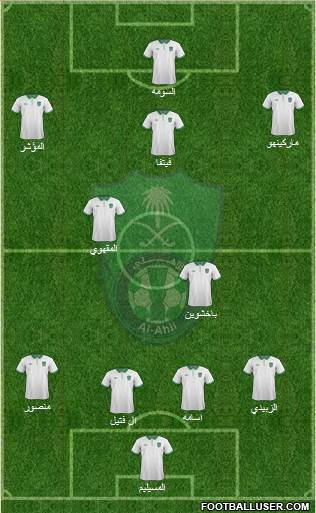 Al-Ahli (KSA) 4-3-3 football formation