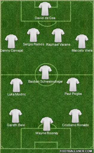Champions league team players