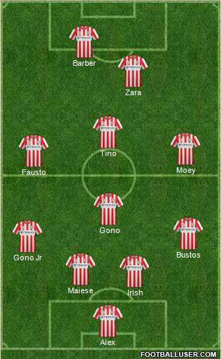 Melbourne Heart FC 4-1-3-2 football formation