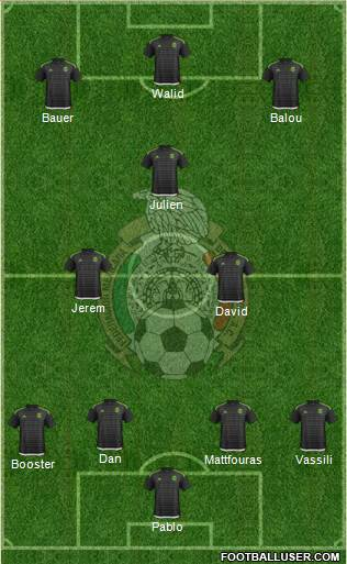 Mexico 4-3-3 football formation