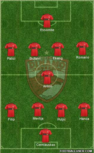 FC Dinamo 1948 Bucharest 4-4-1-1 football formation