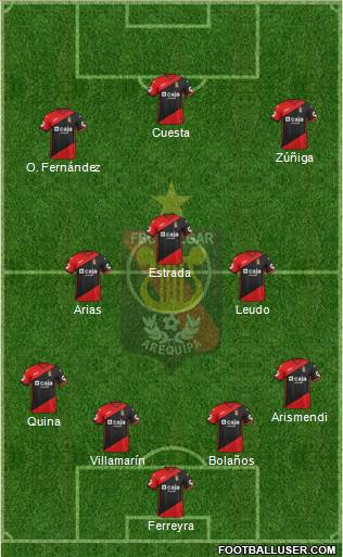 CFBC Melgar 4-3-3 football formation