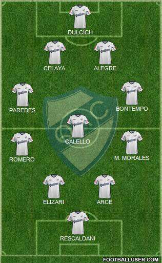 Quilmes 4-3-2-1 football formation