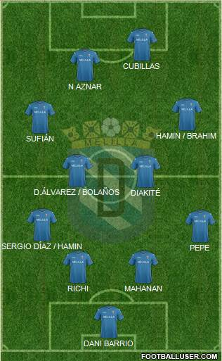 U.D. Melilla 4-4-2 football formation