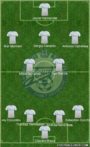 Zenit St. Petersburg 3-5-1-1 football formation