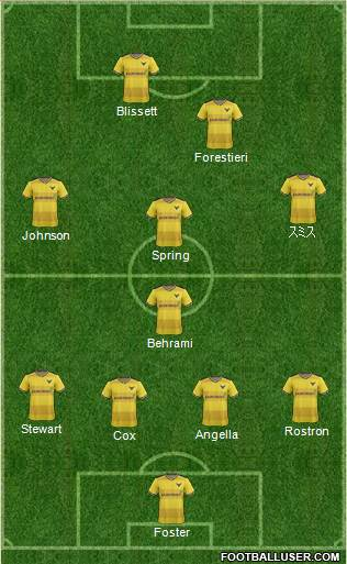 Oxford United 4-4-2 football formation