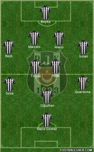 Besiktas JK 4-5-1 football formation